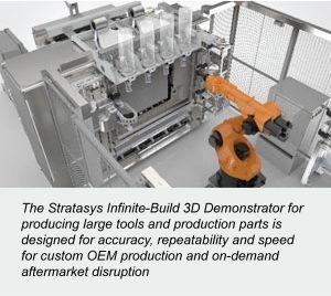 technical-training-aids-infinite-build-3d-printer-stratasys